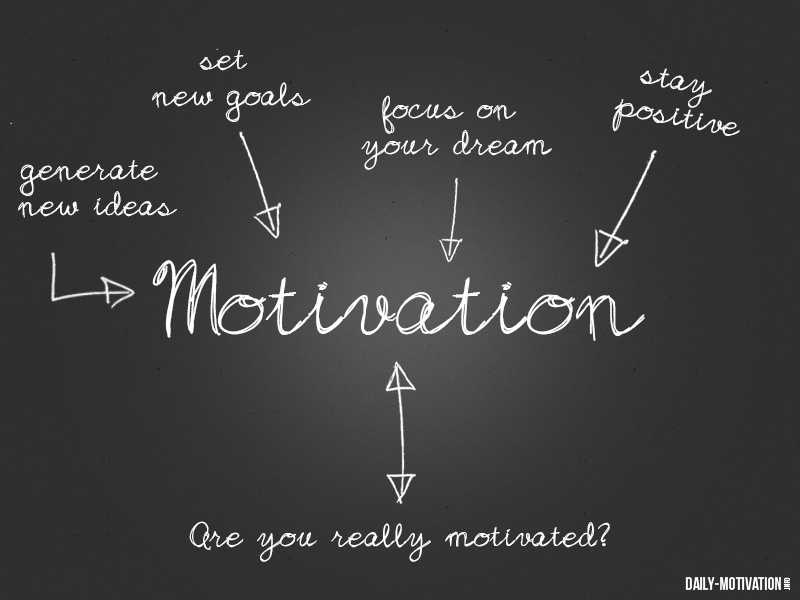 inspiration-vs-motivation-how-to-increase-sales-1